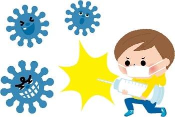 R1,インフルエンザ予防の効果