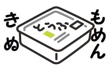 絹ごし豆腐,木綿豆腐min