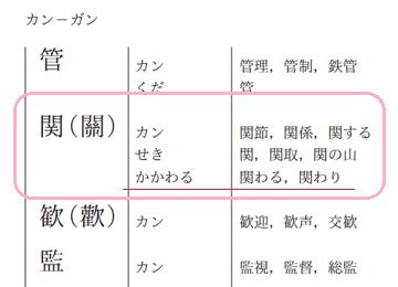 常用漢字表,関