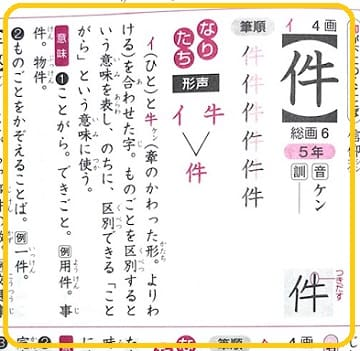 件,漢字,なりたち