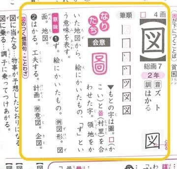 図らずも,漢字