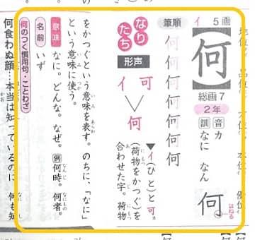 如何せん,何,漢字のなりたちと意味