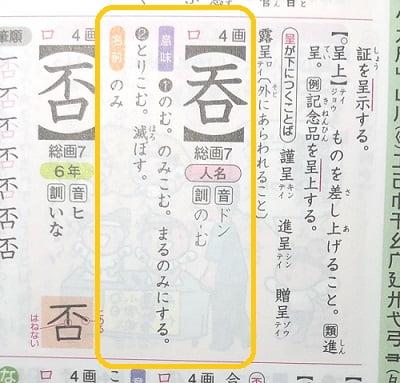 鵜呑み,漢字
