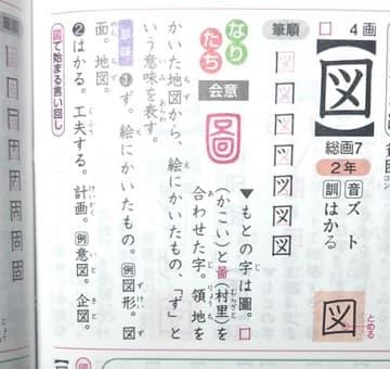 図る,漢字,なりたちと意味