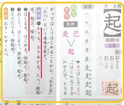 蜂起,起,漢字のなりたちと意味