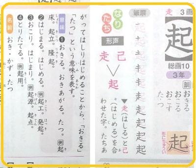 躍起,起,漢字のなりたちと意味
