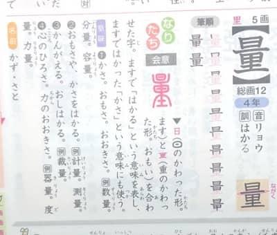 量る,量,漢字のなりたちと意味