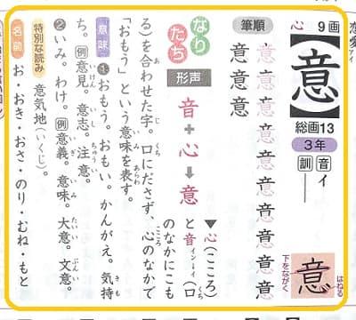 意志,意思,意,漢字のなりたちと意味