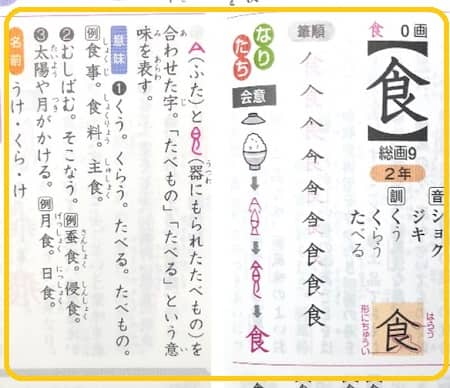 食指,食,漢字のなりたちと意味